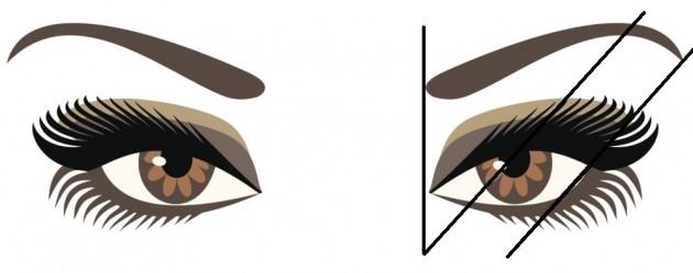 Depilación-de-cejas-paso-a-paso